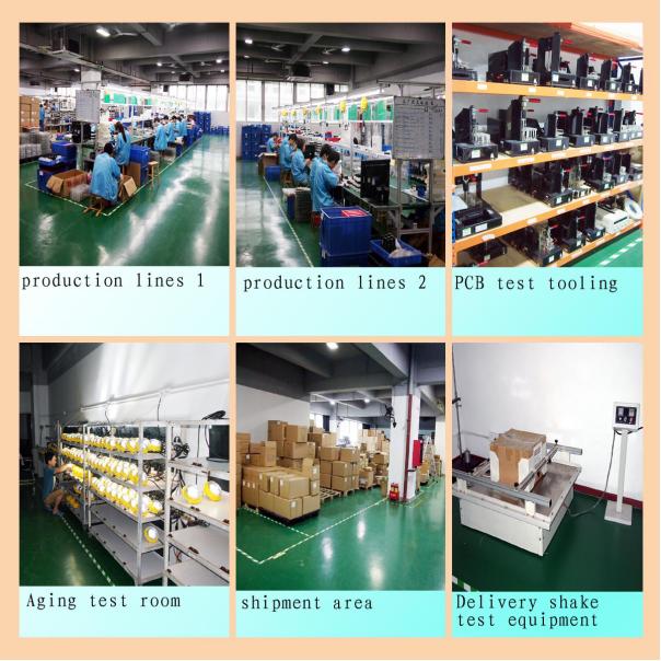 led camera headlamp production lines